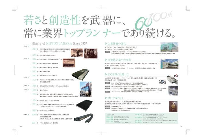 日本ジャバラ株式会社様会社案内 4