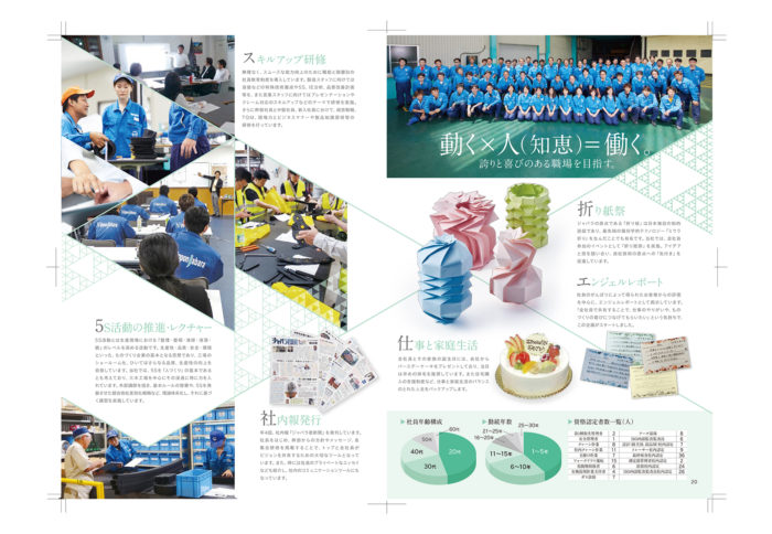 日本ジャバラ株式会社様会社案内 11